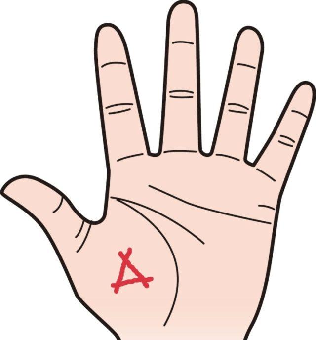 吉凶を現す手相「三角紋」トライアングルの解説と7の秘密