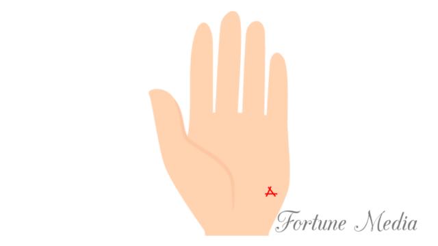 月丘の三角紋(トライアングル)手相