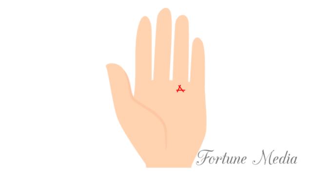 太陽丘の三角紋(トライアングル)手相