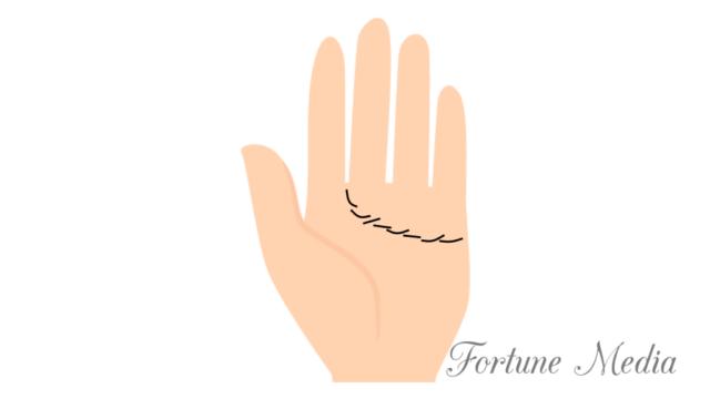 感情線が乱れ、カーブしながら人差し指と中指の間に伸びる手相