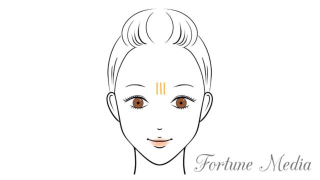 眉間(印堂)の様子で性格特徴や運勢を診断