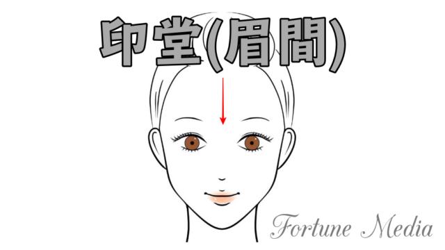 印堂・眉間の位置