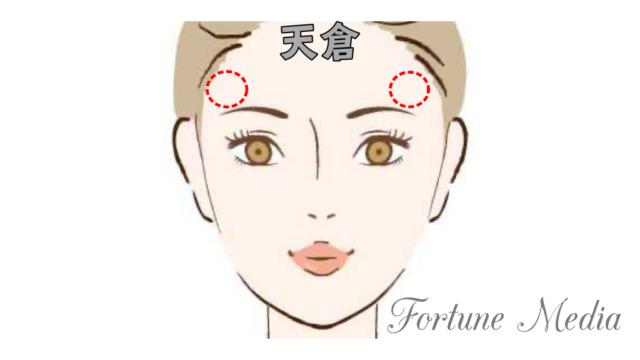 眉尻の上部・天倉の位置 イラスト