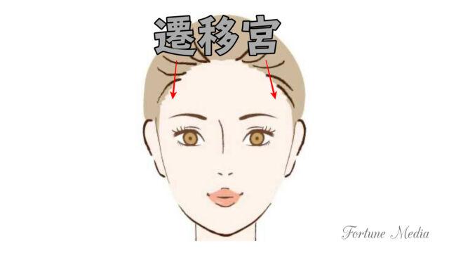 遷移宮の位置 額の脇の髪の生え際