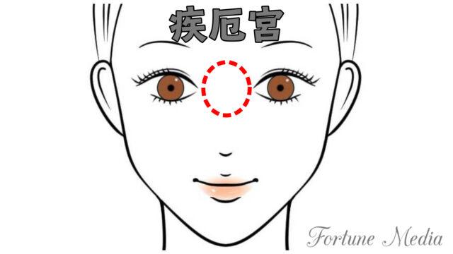 疾厄宮の位置 眉間の下の鼻の付け根