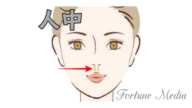 人中の位置 鼻の下の溝