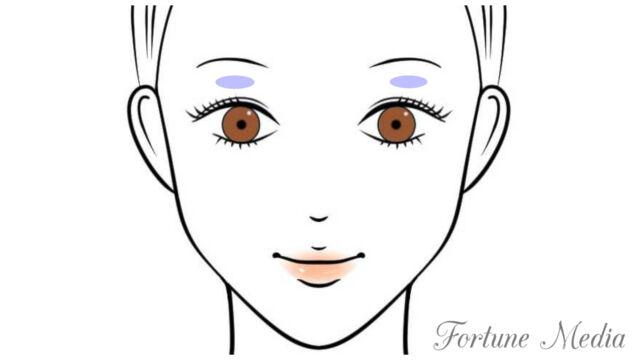 目と眉毛の間・田宅宮が青みがかっている