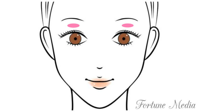目と眉毛の間・田宅宮がピンク色