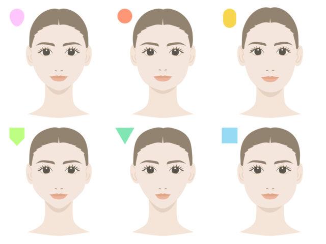 顔の形・頭の形